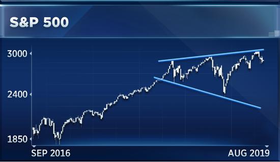 乌鲁木齐兼职日结招聘_若美联储无法阻止衰退 美股下半年可能暴跌27%