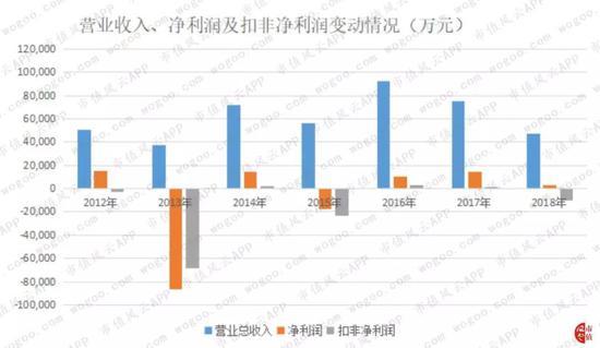 """88必发电脑版网页登录,张兆安:2019年中国经济砥砺前行需要找准哪五个""""发力点"""""""