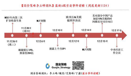 """五星综合走势图-扫二维码就能打分 上海启动政务服务""""好差评""""制度"""