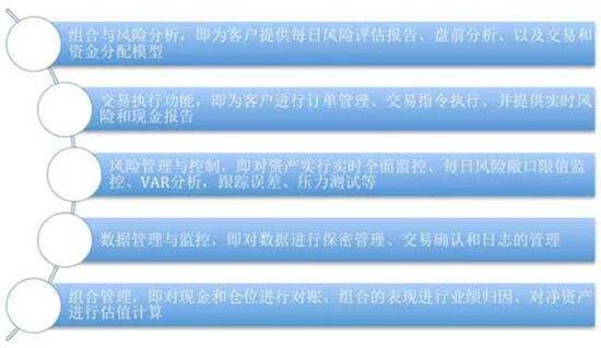 http://www.liuyubo.com/jingji/1878442.html