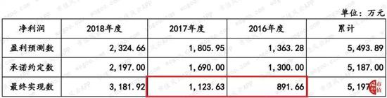 """新2娱乐场员注册-领取进口贸易""""优惠券""""!这个协定让江企1月份省下近2千万"""