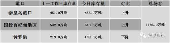 4月8日焦炭市场涨跌纠结 僵持暂稳运行