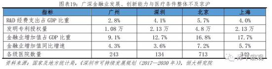 2.3京津冀城市群:打造以首都为核心的世界级城市群