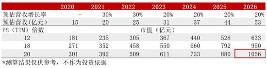 """芯片量产业务增长不及预期 """"芯片界药明康德""""芯原股份成色如何?"""