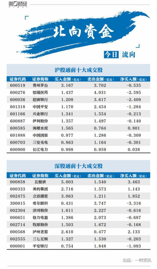 安卓版集结号游戏中心·98家申报企业21家来自北京:冲击科创板 京企领跑全国