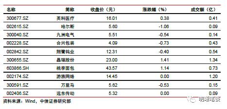 马尼拉梦之城赌场 - 回望2019,问道2020 | 中国车市,离春天还有多远?