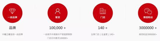 手机打码赚钱最高平台_一碗面的IPO之路:九毛九的七成收入来自广东市场