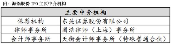 海锅股份营收与应收款齐升暗含风险 选择性信披应付监管暗藏玄机