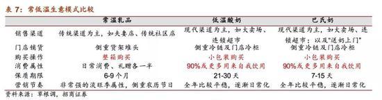 """亚洲城官方备用·超市里的""""鸡爪""""是从哪里来的?内部人员透露:最好少买"""