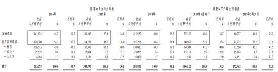 """「沙龙国际网址是什么」第二批""""中国快递示范城市""""公示 漯河成河南迄今为止唯一上榜城市"""