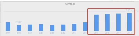 """「金沙体育ios下载苹果」中国互金协会提示会员:不得参与任何涉及ICO和""""虚拟货币""""交易活动炒作"""