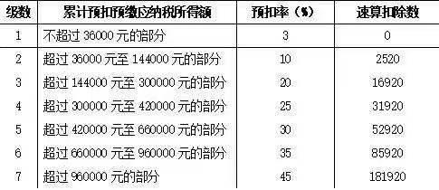 「福橙娱乐平台干啥的」山东省中鲁远洋渔业股份有限公司重要事项公告