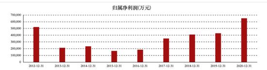 私募大佬邓晓峰20亿杀入有色股 一季度布局遍及黄金、铝、锡、稀有金属