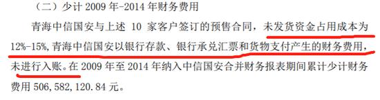 虚增利润超10亿 中信国安罚60万,董事长罚5万