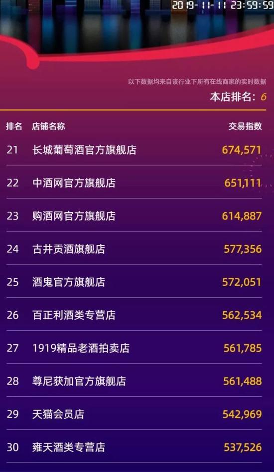 737娱乐官网 - 港股24日涨0.22% 收报26281.00点