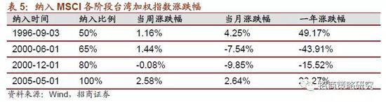 赌场幸运六 报告:房价的上涨是否侵蚀了制造业挤压了消费?