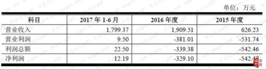 拉菲ll手机网页版|上半年北京服务业扩大开放重点领域引资占比超八成