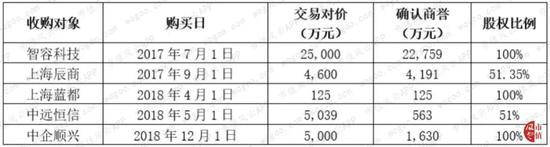 最好的投注网,MASFIGHT世界大奖赛:中国祝宝通KO日本西川智之