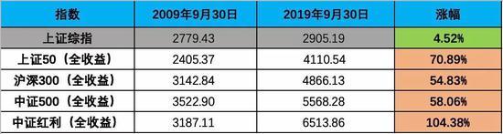 """环亚游戏网_省劳模自创""""菇+菜""""轮作模式,亩赚4万多元!存活率达到99%"""