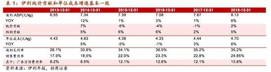 「神兽娱乐平台」国泰君安:信义光能维持增持评级 目标价4.7港元