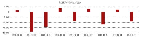 5524线上娱乐官网 云南:本省外籍艾滋病感染者逐年增多