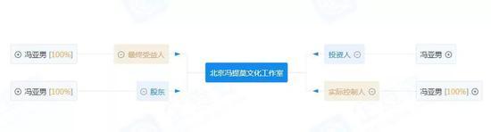 """「澳门娱乐厅是真人吗」谭昊:想提高收益,需学会""""苦中享乐""""!「谭谈优势投资」"""