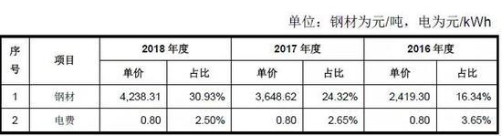 吉祥彩票iphone - 华为杨涛:让5G商业飞轮转动起来 与移动共建最好的5G