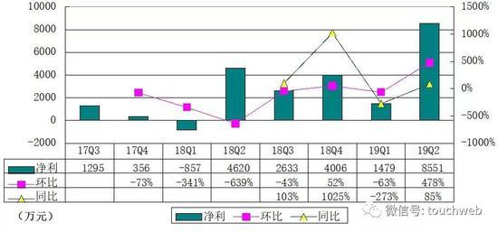 豪门线上试玩_中国一年1.5亿人出境游,你贡献了多少?