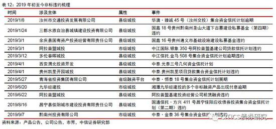 "bbin平台水果老虎机,内蒙古自治区工业和信息化厅:将对虚拟货币""挖矿""企业清理整顿情况进行检查"