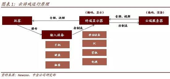 www.3333pj.com,科技早报|广电总局处罚快手头条,首批5G基站启用