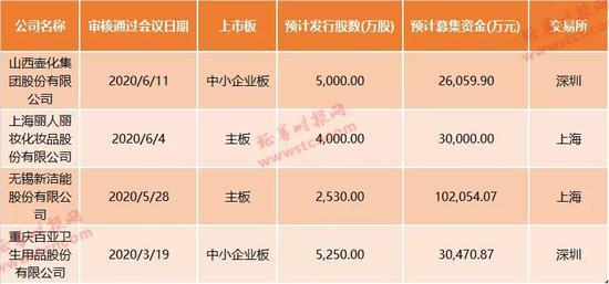 《【超越在线登陆注册】广发证券保荐资格被暂停6个月 14人受惩处》