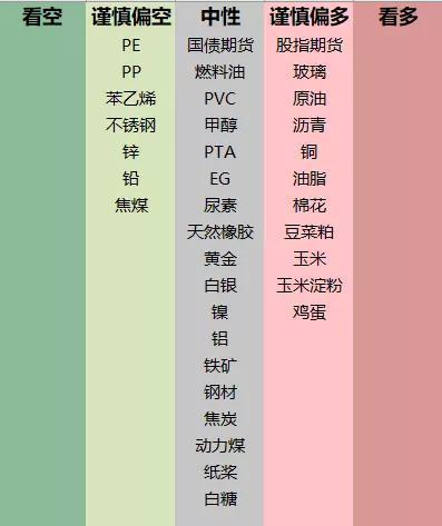 盈多宝娱乐场下载|易纲陆家嘴论坛演讲全文:上海国际金融中心建设之路