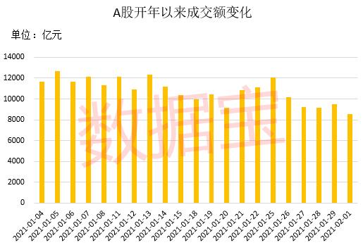 """C""字头新股全部涨到临停 龙头2天涨超150%"