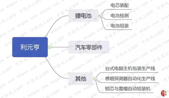 伯爵娱乐客户端二维码·摇不到号没关系!使用这6招,在北京照样有车开