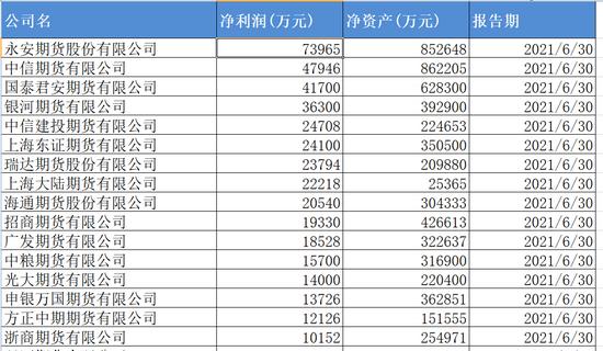 """永安期货IPO过会,曾因""""认错""""控股股东被问询"""
