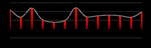 大涨前私募已加仓至2月来新高 下半年源乐晟、重阳等打算这么干