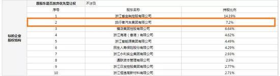 优彩网注册 今年《中国好声音》最吸睛学员造型被吐槽了,邢晗铭:其实睡衣有点热、婚纱太勒了