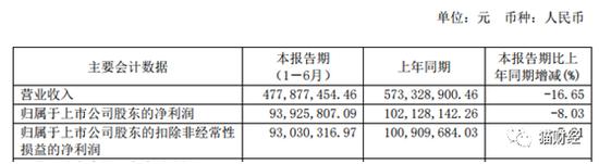 http://www.weixinrensheng.com/meishi/599932.html