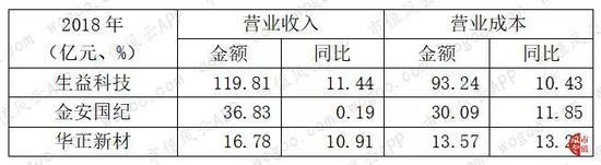 688°8不啊|杨德龙:大类资产配置成功关键取决于权益资产配比