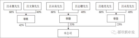 炫乐彩票网开户·湖州市慈善总会上半年慈善资金收入近三千万元