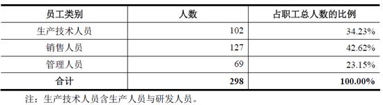 亚洲城ca88的网址,分析师:iPhone 11 Pro和iPhone 11 Pro Max机型占预定量的55%