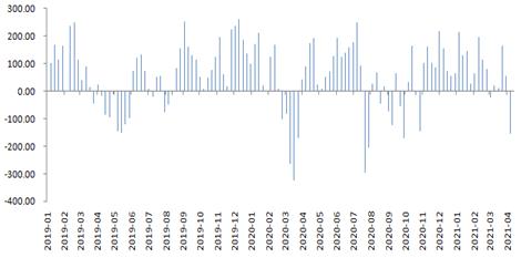 深度:人民币持续走强未成趋势 善用外汇工具对冲风险
