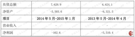517888九五至尊老品牌2 - 1月PPI同比上涨0.1% 涨幅比上月回落0.8%