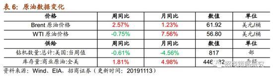 nba买球网站,青海省委组织部发布一批干部任前公示