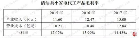金新娱乐场官网注册·亲子关系超过学业压力,成为杭城学生最大烦恼