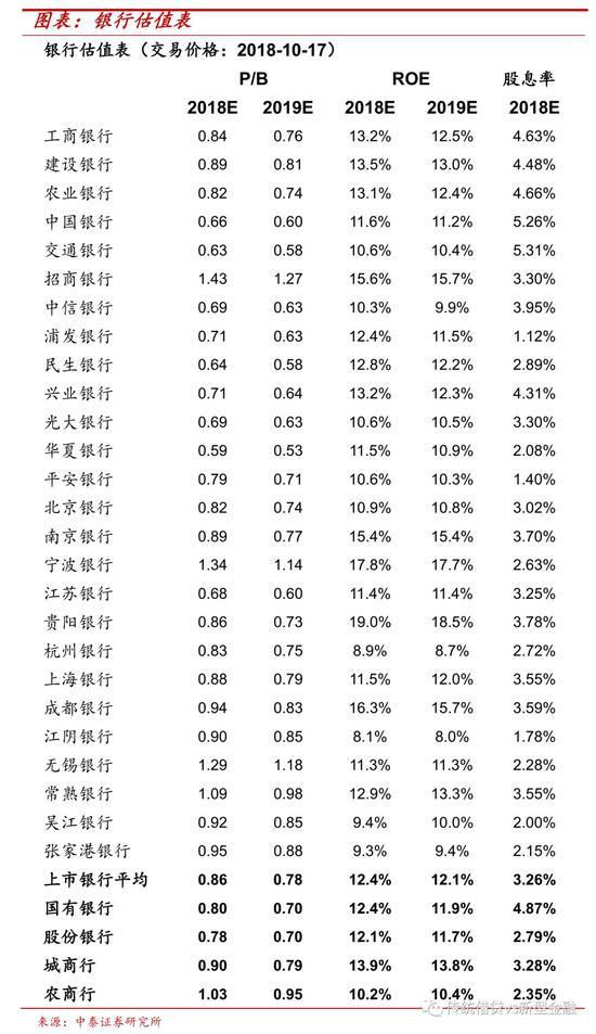 9月金融数据:口径调整一定合理性 银行风险偏好依旧较低