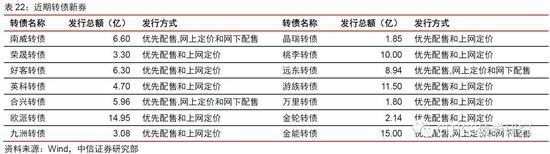 pt游戏注册,科技感满满!北京大兴机场投运首日 部分航班可下单预订