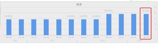 七乐彩我要投注,瑞信:澳博控股目标价升至12.2元 评级跑赢大市