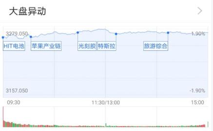 A股十月开门红 公募:市场将震荡向上