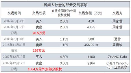 """高澳门美高梅,""""北京通""""今年有望接入微信支付宝 已服务310万人次"""